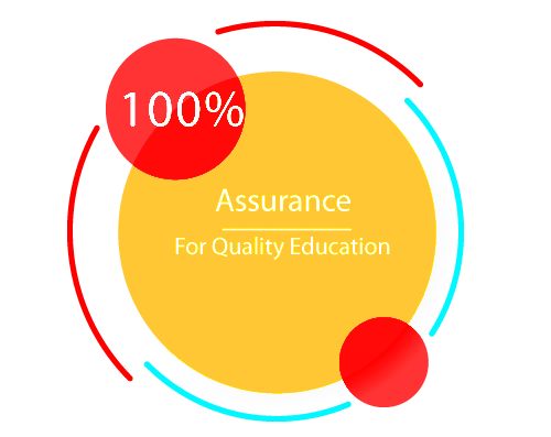 100% Quality Assurance in Education